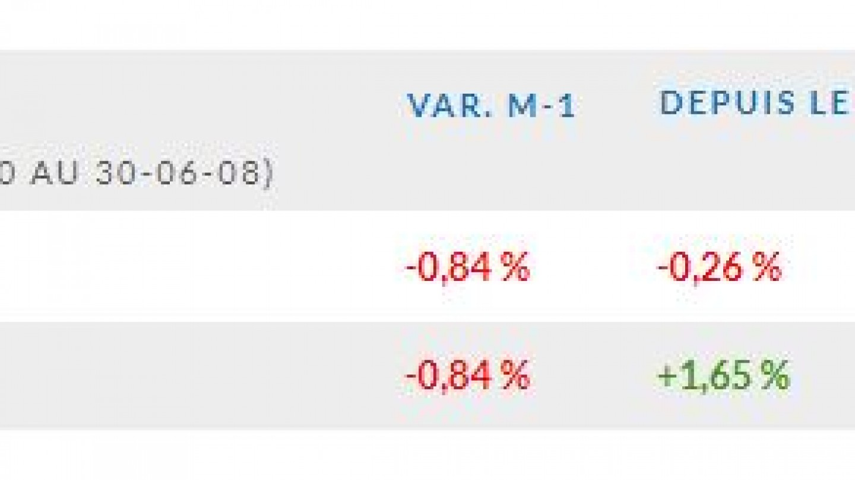 indice-edhec-ieif-immobilier-entreprise-france_juillet-2020