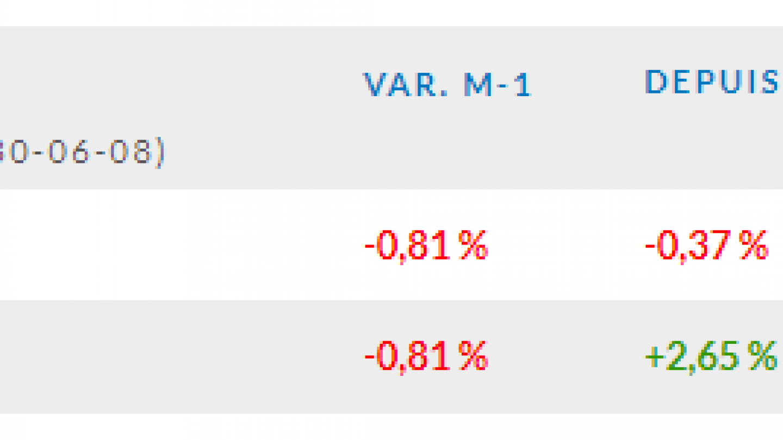 indice-edhec-ieif_31-octobre-2020